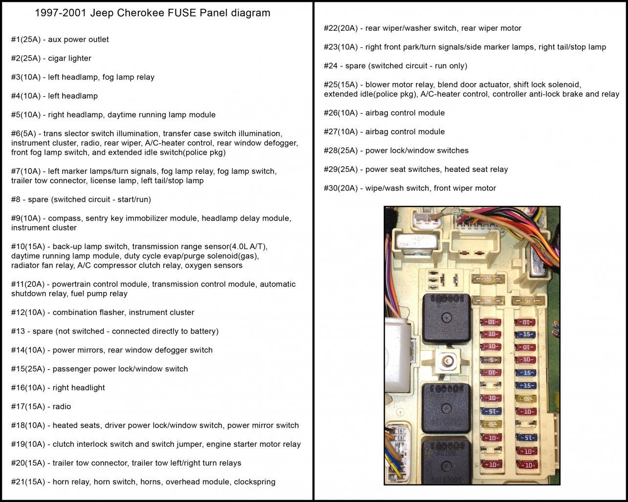 97 2 door fuse confusion - Jeep Cherokee Forum