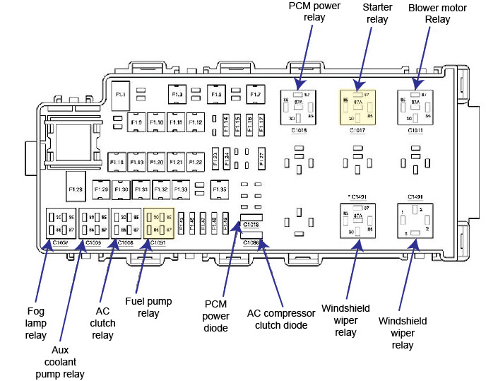 2006 Ford Freestar Fuse Box Diagram
