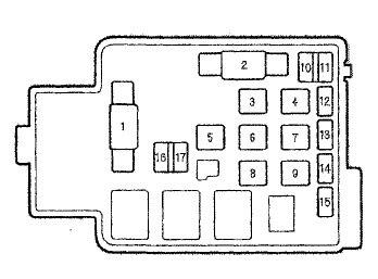 1999 Acura Integra Fuse Diagram Wiring Diagram Give Bold Give Bold Lastanzadeltempo It