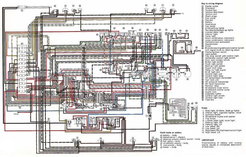 Porsche 911 Wiring Diagram Download - Wiring Diagram