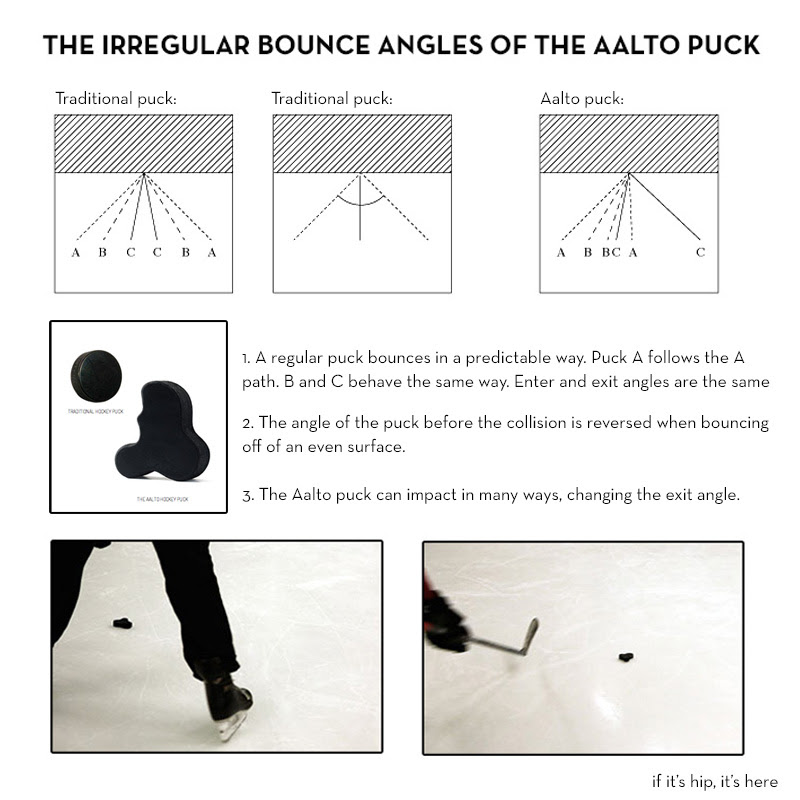 irregular bounce chart IIHIH copy