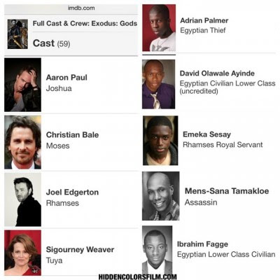 Racist casting in Exodus movie | Why are all the main characters White?