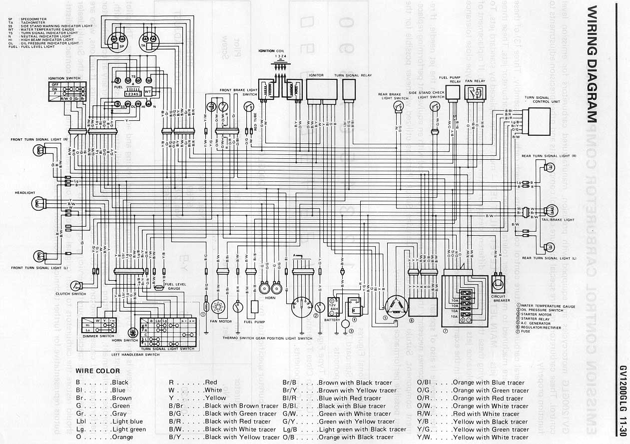 4205e58 2002 Yamaha Gas Wiring Diagram Wiring Library
