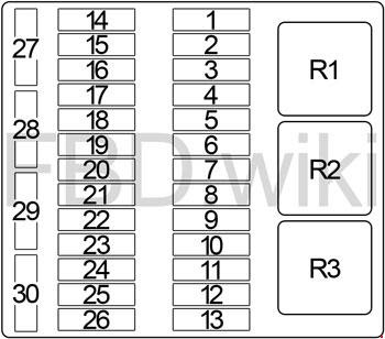 1995 Infiniti Q45 Fuse Box Diagram Wiring Diagrams Panel Panel Chatteriedelavalleedufelin Fr