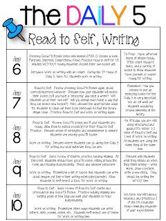 1000+ images about Teaching - Daily 5/CAFE Ideas on Pinterest ...