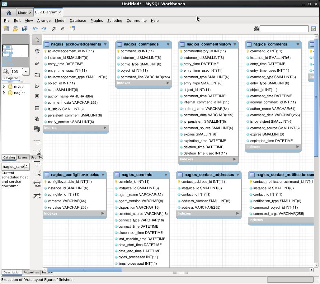 Mysql Workbench Diagram Tutorial