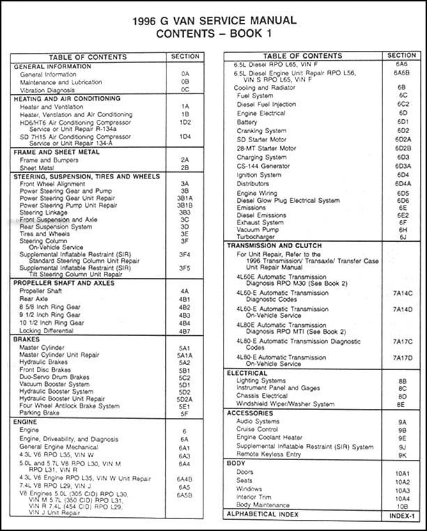 Diagram 2004 Chevy Express Engine Diagram Full Version Hd Quality Engine Diagram Aluminumwiringl Queidue It