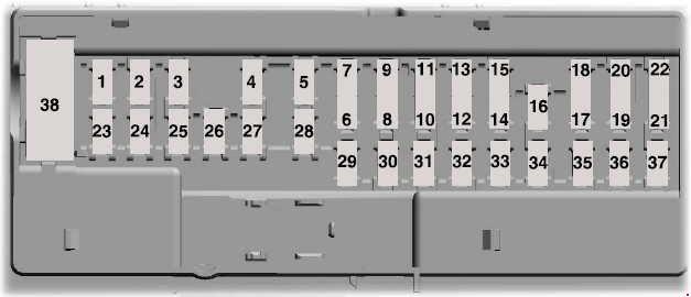 Ford F 150 2015 2018 Fuse Box Diagram Auto Genius