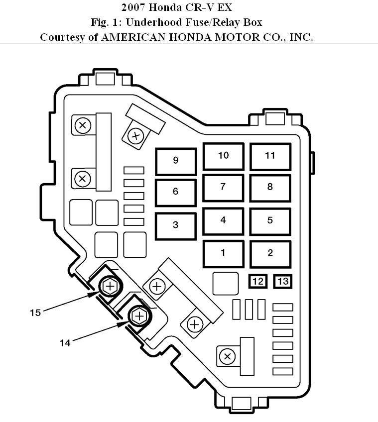 Honda Fuse Diagram 2010 Wiring Diagram Report A Report A Maceratadoc It