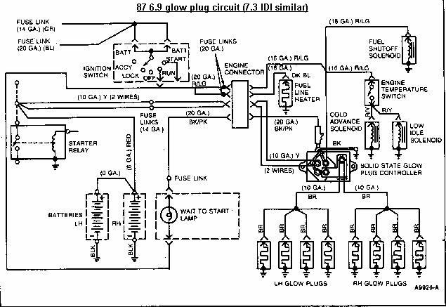 conversion of plug flow reactor