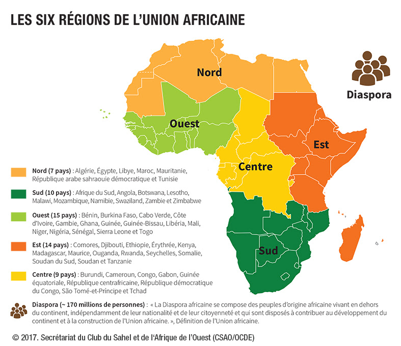 Les Six Régions De Lunion Africaine West Africa Gateway Portail