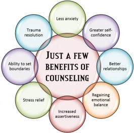 Family Therapy, Couples Counselling, Depression ...