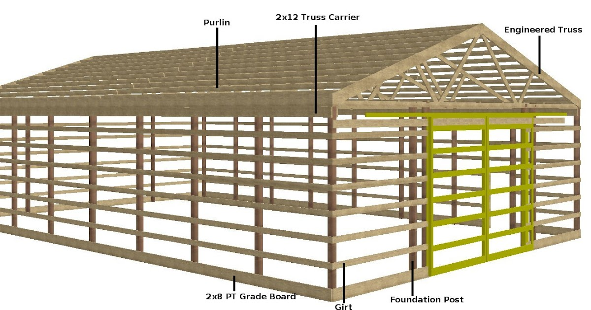 Tsle 2 story shed plans free for Two story shed plans free