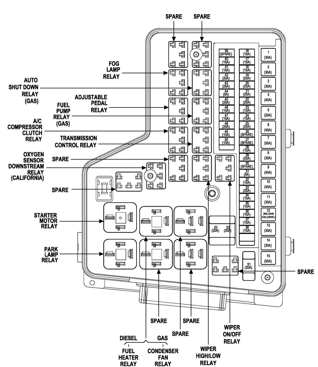 Diagram 1998 Dodge Ram 2500 Fuse Box Diagram Full Version Hd Quality Box Diagram Scamdiagram2a Clubexcalibur It