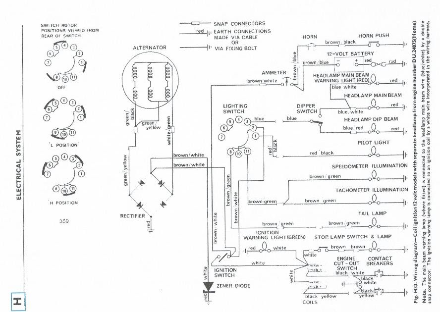 Wiring Diagram Triumph Tiger 1050