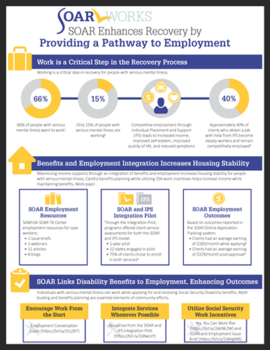 SOAR Enhances Recovery by Providing a Pathway to Employment