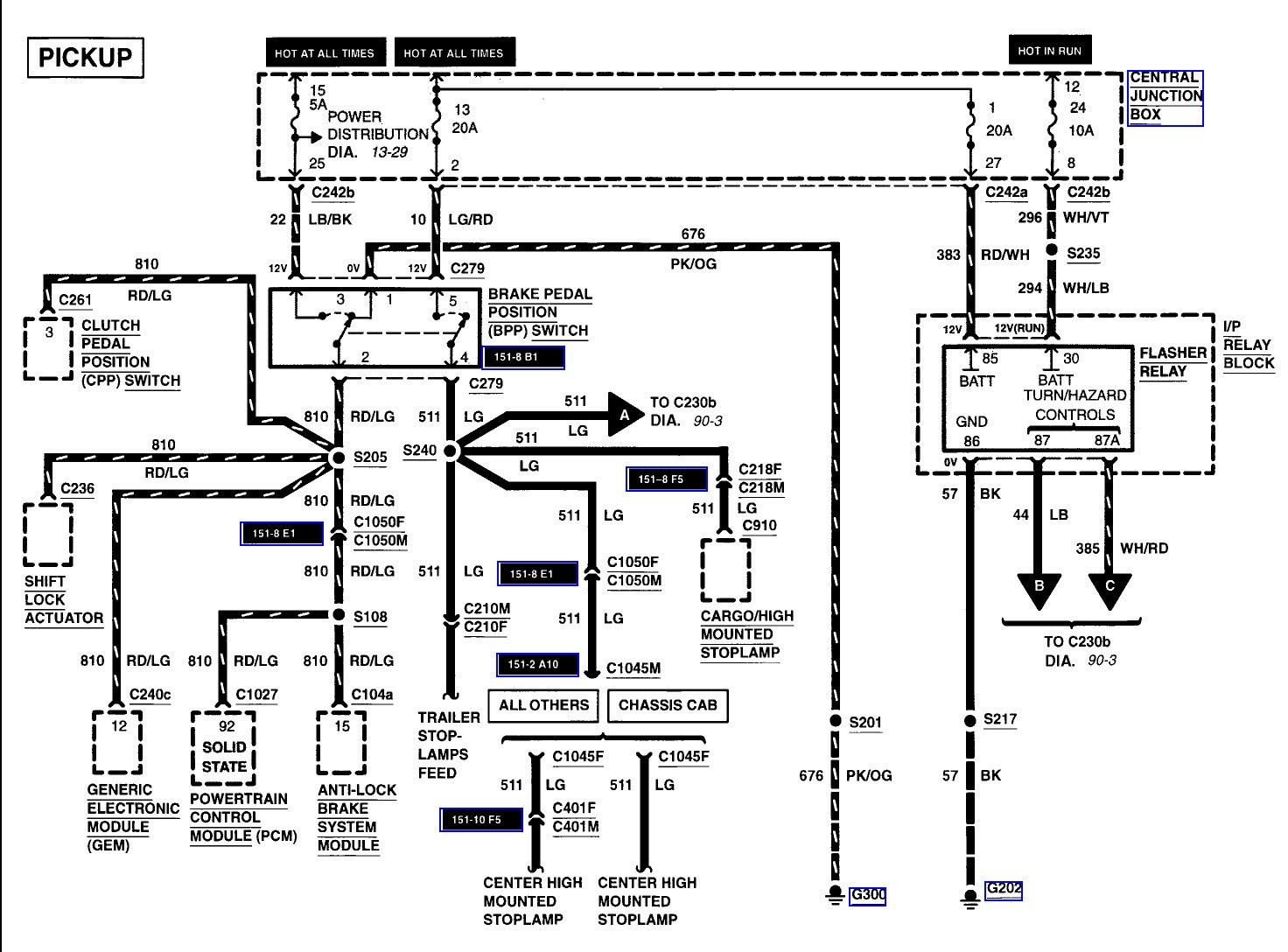 95 Ford F350 Light Wiring Diagram Wiring Diagram System Host Image Host Image Ediliadesign It