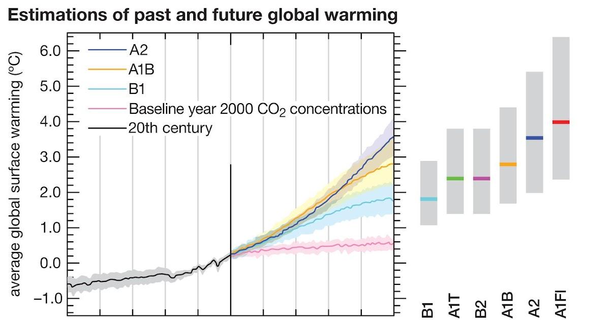 Terjemahan Teks Global Warming Chapter 4 Halaman 46 Terkait Teks
