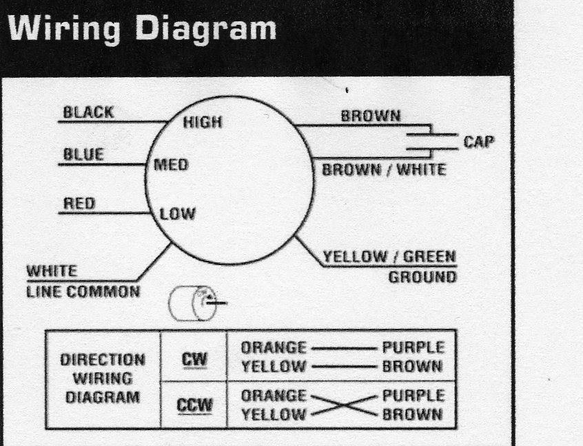 3 Wire Condenser Fan Motor Wiring Diagram - Wiring Diagram Networks | Hvac Fan Wiring Diagram |  | Wiring Diagram Networks - blogger