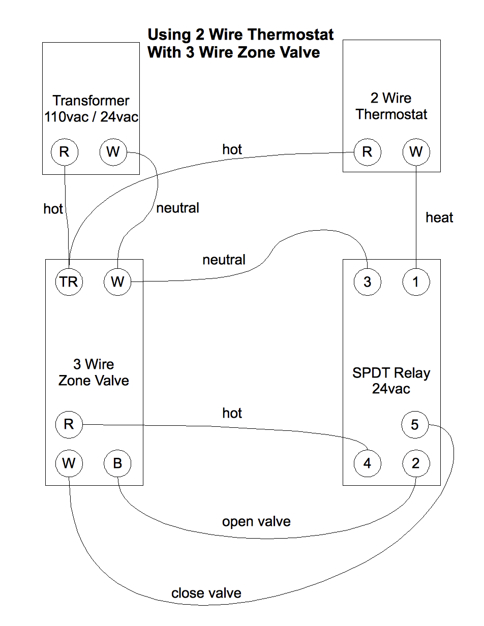 Control A 3 Wire Zone Valve With A 2 Wire Thermostat Geek Wisdom Com