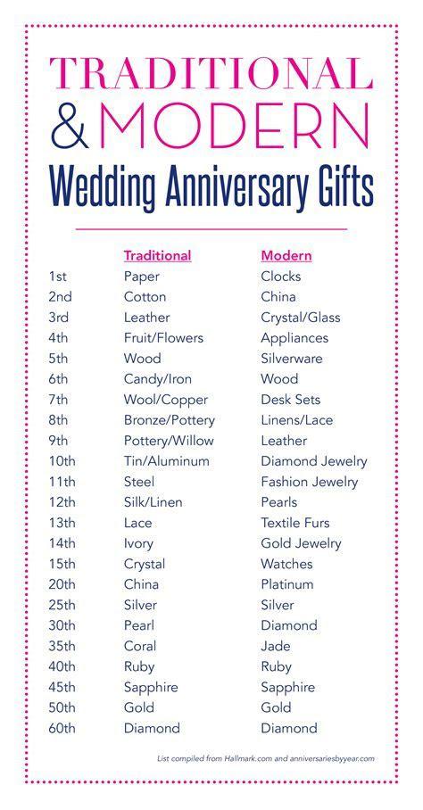 1000  images about Xixo & Xixa on Pinterest   Wedding