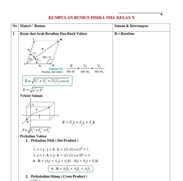 Kumpulan Rumus Fisika Kelas X Lengkap - Listen vv