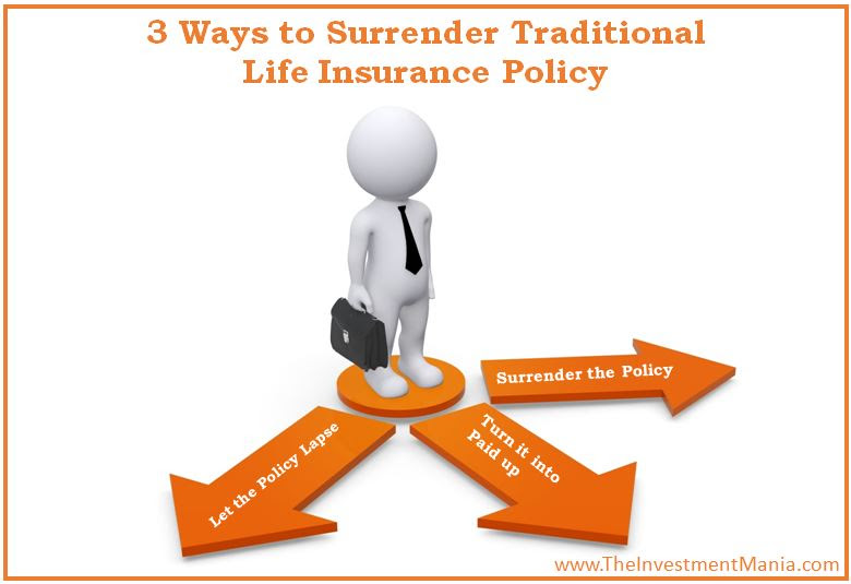 3 Ways to Surrender Life Insurance Policy | The Investment ...