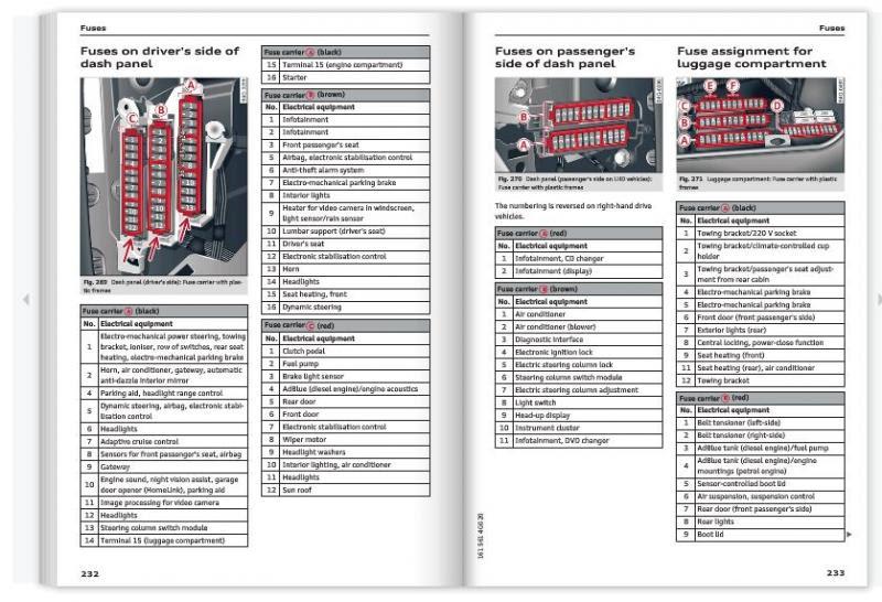 Fuse Box Diagram 2001 Audi All Road Wiring Diagram Extend B Extend B Reteimpresesabina It
