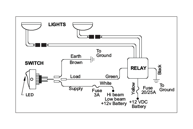 Kc Daylighters Wiring Diagram