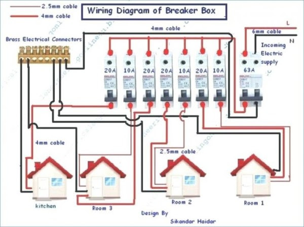 House Electrical Wiring Diagram Pdf, Electrical Installation For House Wiring Pdf