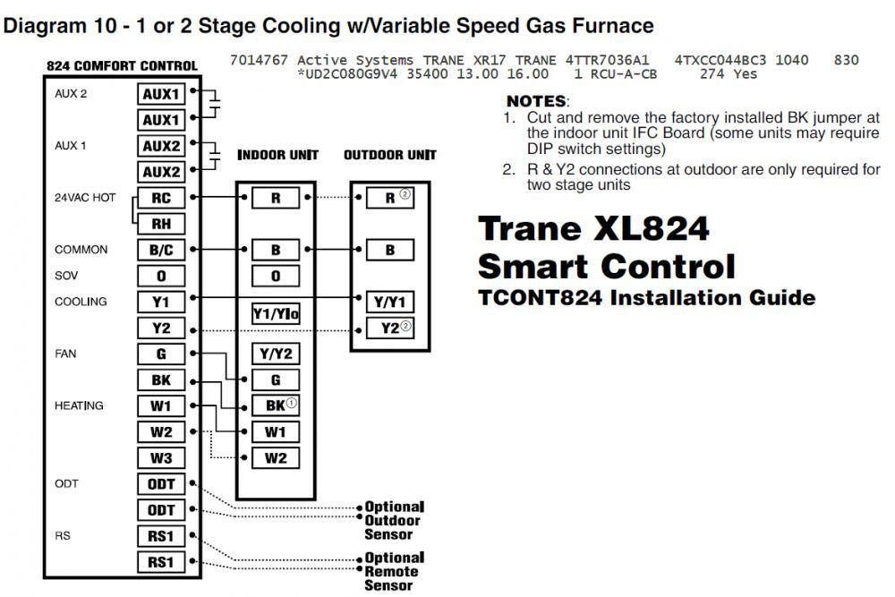 Trane Thermostat Wiring Diagram from lh5.googleusercontent.com