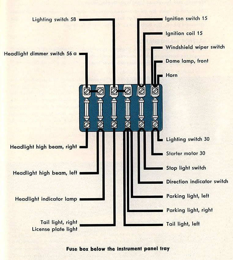 1971 Bus Fuse Box Wiring Diagram Multimedia Multimedia Wallabyviaggi It