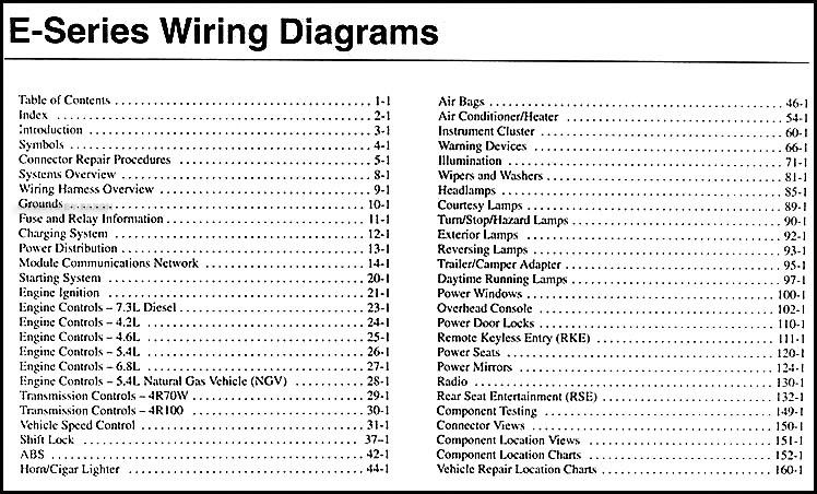 34 Ford E350 Wiring Diagram