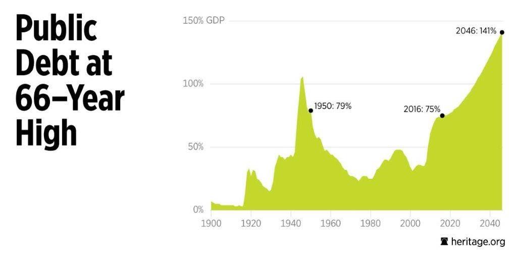 161023_debt_chart2_boccia
