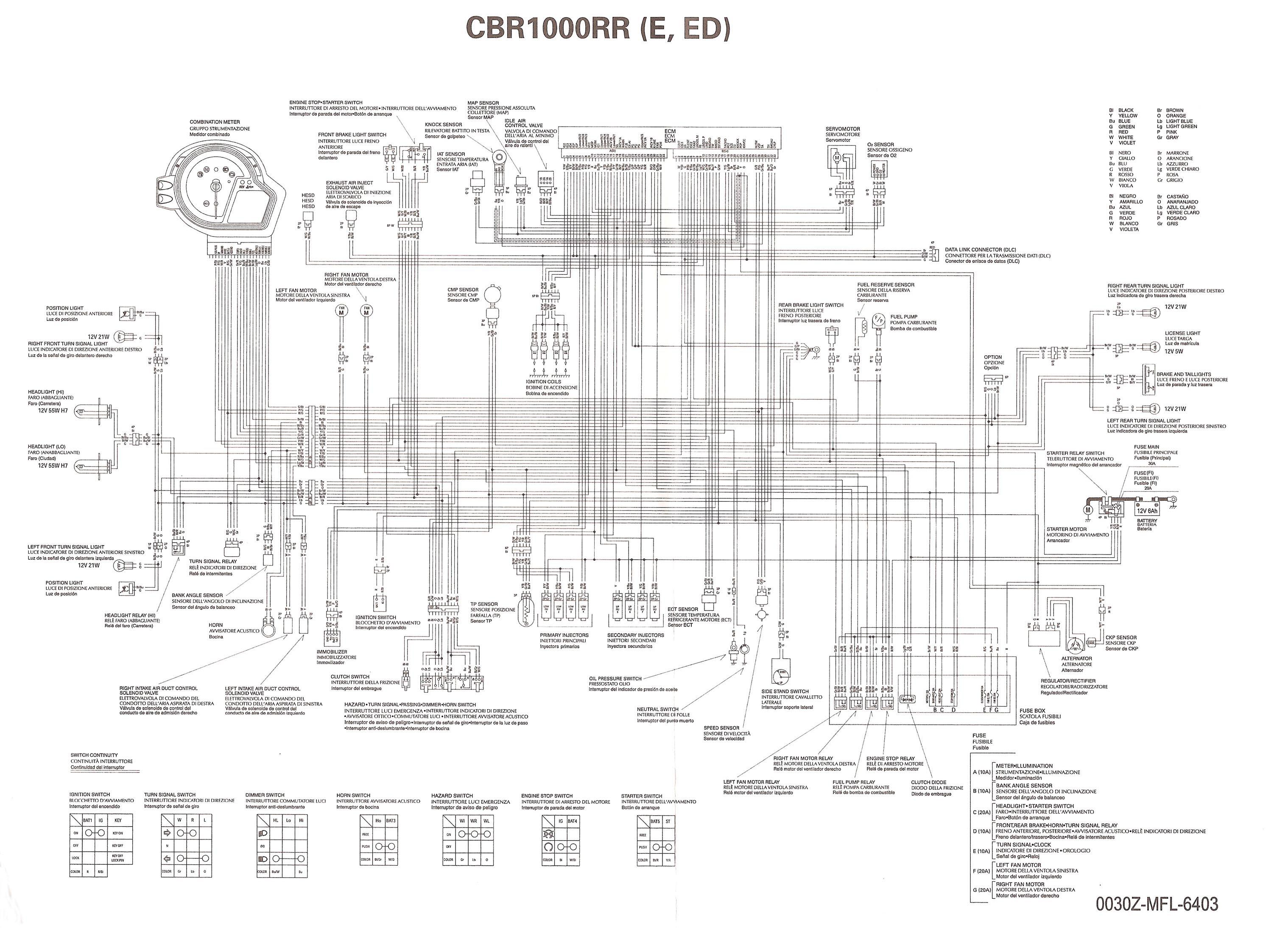 Diagram Honda Hornet Haynes Wiring Diagram Full Version Hd Quality Wiring Diagram Diagramscourt Pretoriani It