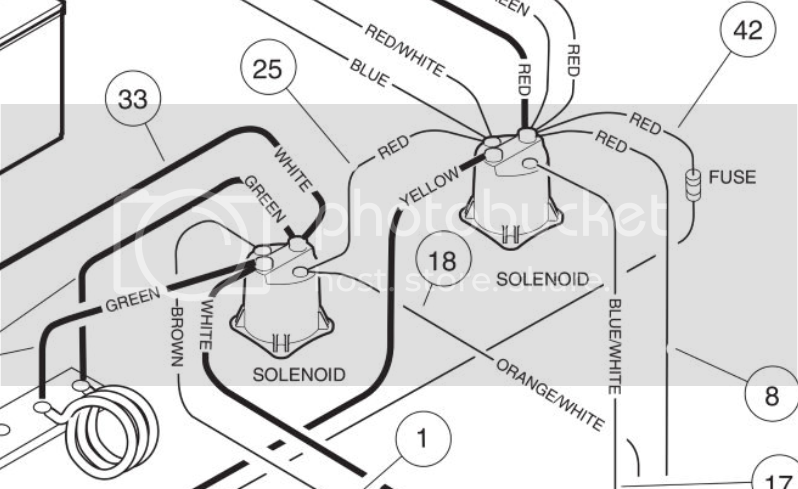 Club Car Regen 1 Wiring Diagram