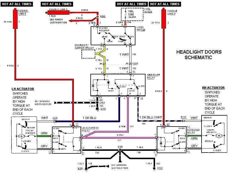 Diagram 1985 Trans Am Headlight Wiring Diagram Full Version Hd Quality Wiring Diagram Phonewiring Momentidifesta It