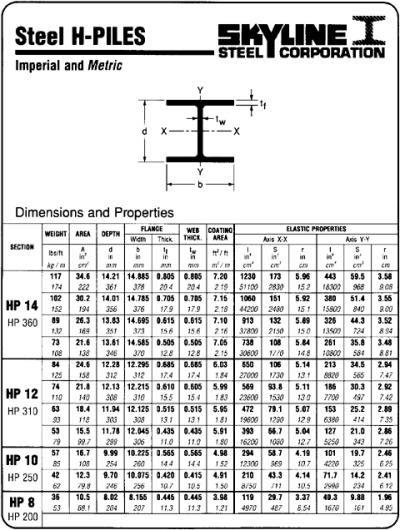 42 pdf W SECTION TABLE METRIC PRINTABLE HD DOWNLOAD ZIP ...