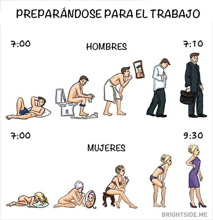 Dibujo Hombre Y Mujer
