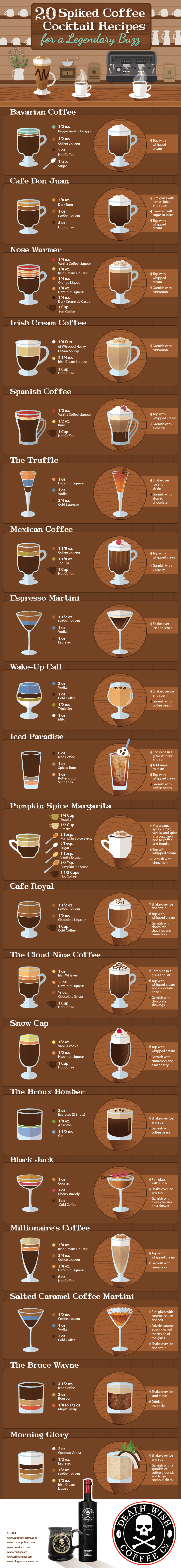 20 Spiked Coffee Cocktail Recipes for a Legendary Buzz