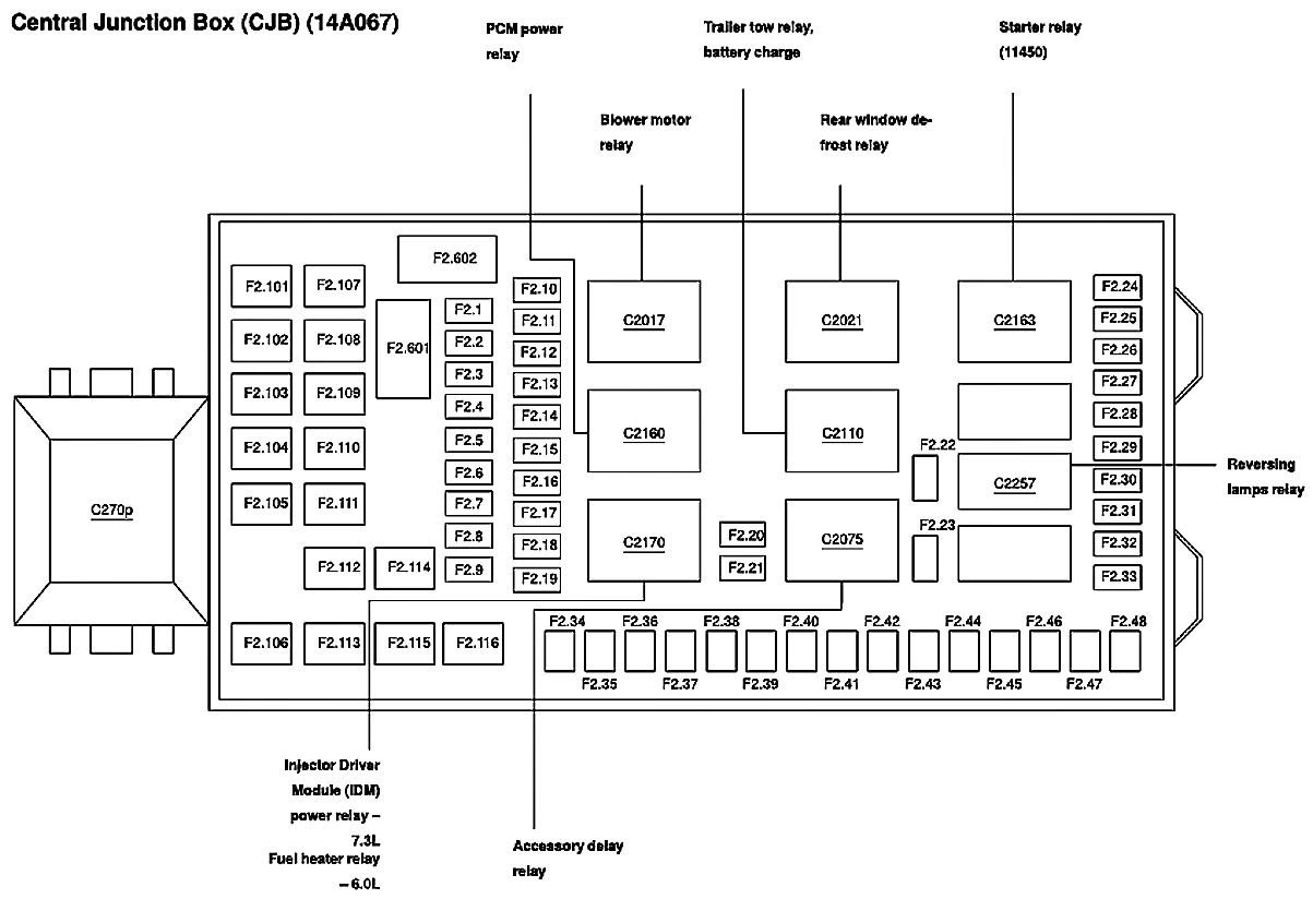 Diagram 2008 Ford F 350 Fuse Box Diagram Full Version Hd Quality Box Diagram Shock One Weblula It
