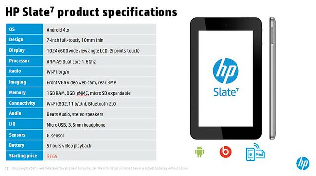 HP Photo Slate
