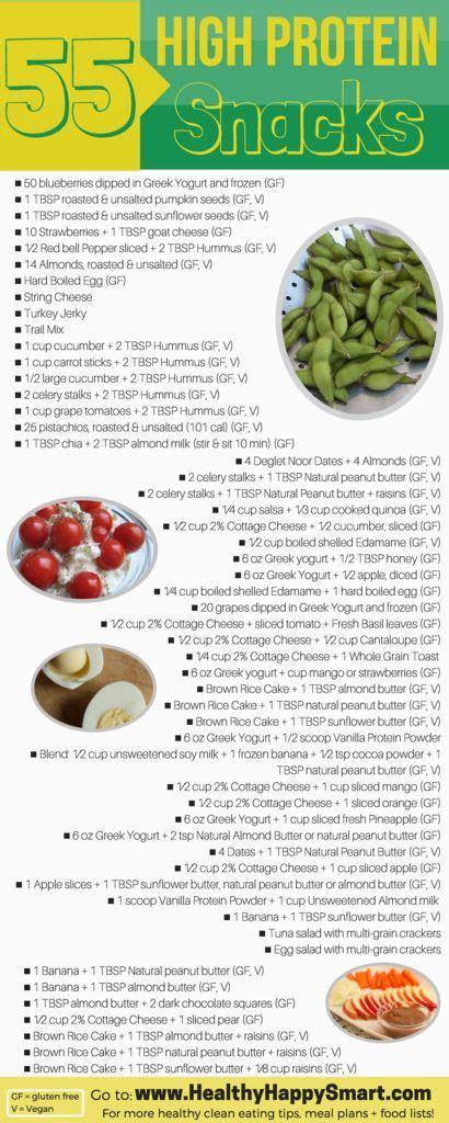 high protein snacks  huge list  healthy snack ideas