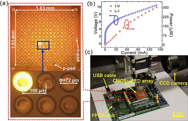Researchers report 10Gbps data transmission with visible LED light