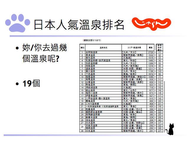 TBG-日本自助旅行之必要 – 溫泉+20121110.012