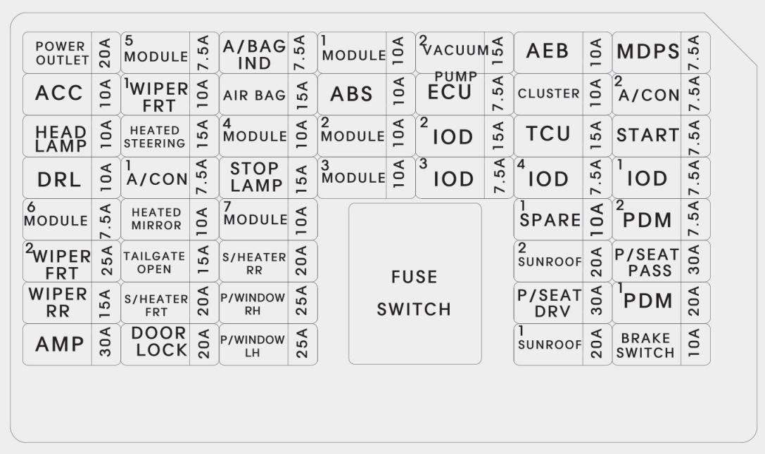 Diagram 2013 Kia Soul Fuse Diagram Full Version Hd Quality Fuse Diagram Soadiagram Argiso It