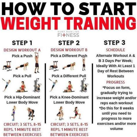 latlet    start weight training training weight
