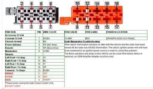 Diagram Golf 4 Radio Wiring Diagram Full Version Hd Quality Wiring Diagram Diagramini24s Gsdportotorres It