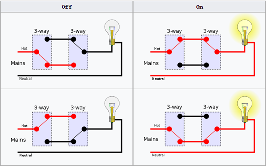 Tp Link 3 Way Switch Wiring Diagram