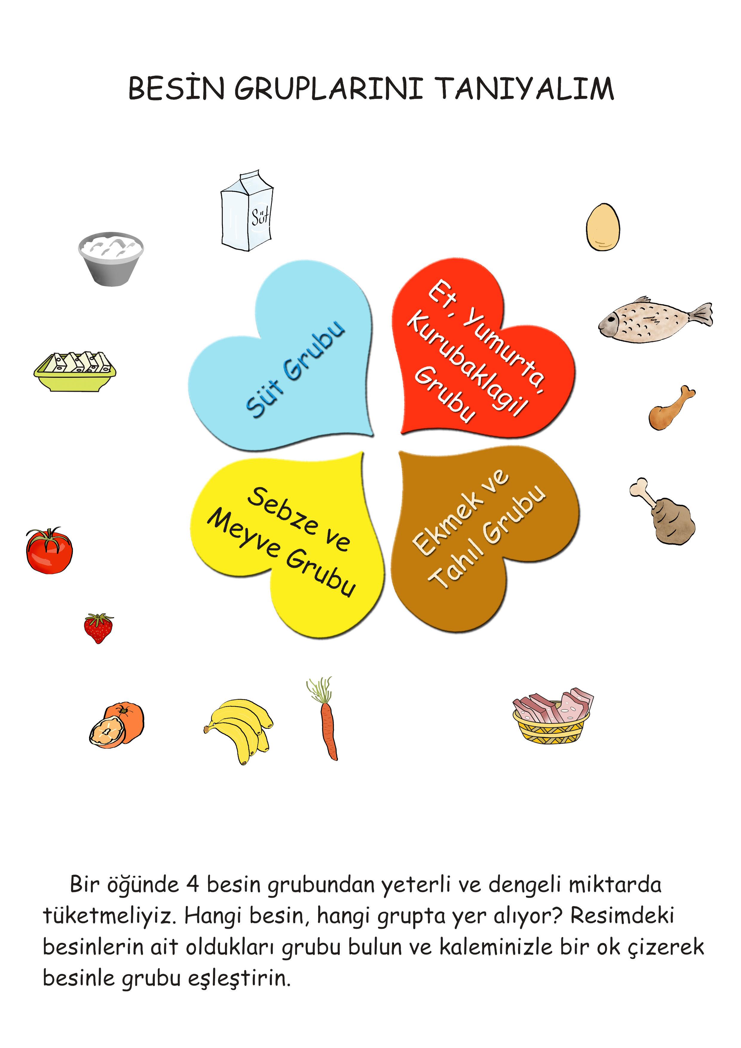 Okul öncesi Rehberlik Sitesi Beslenme Dostu Okul Dokümanları